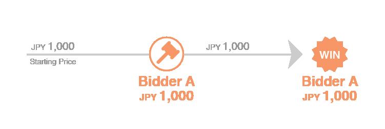 one bidder only 1